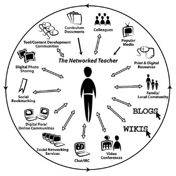 networked-teacher.jpg